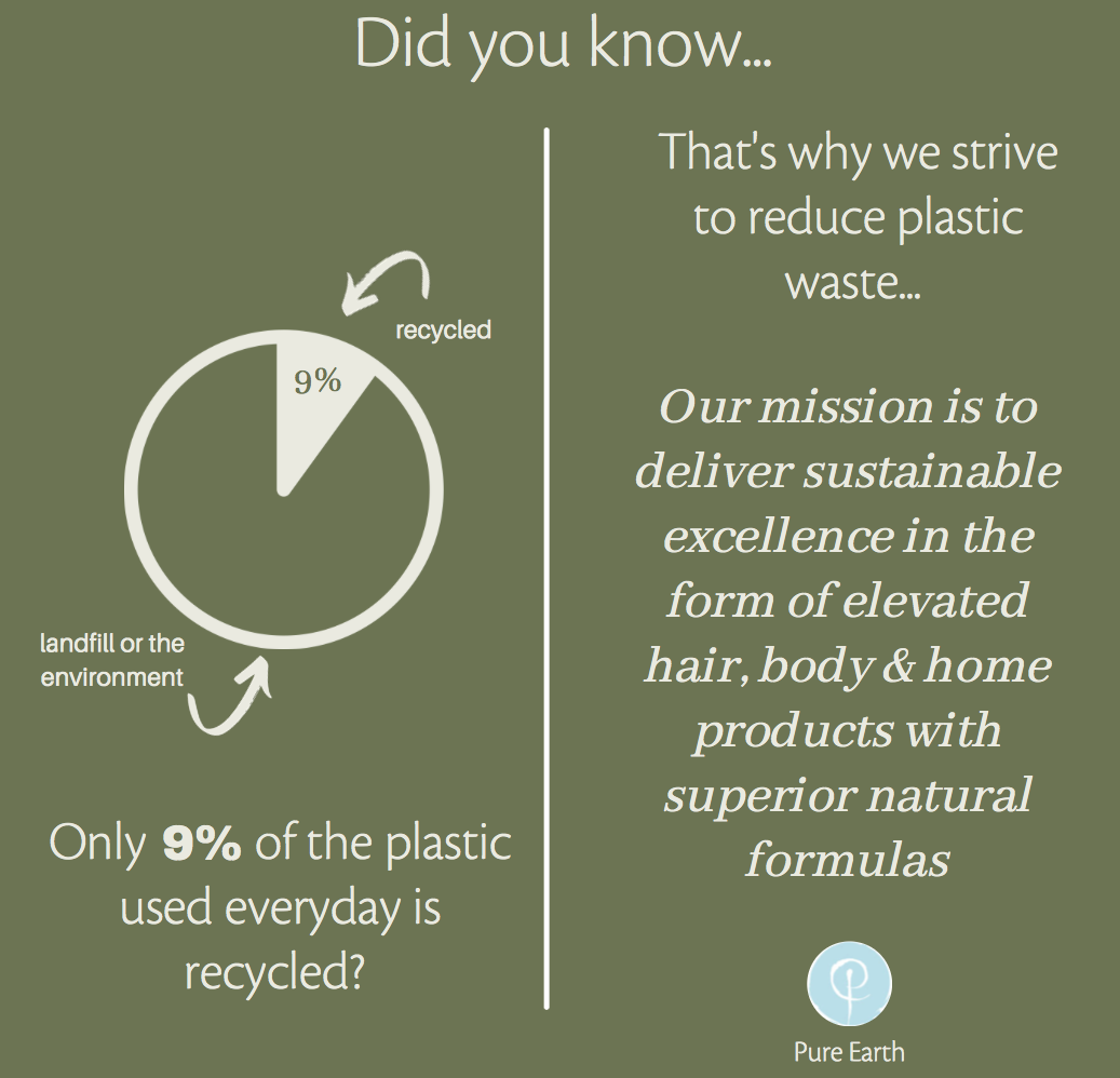 Natural and Sustainable and Australian Made